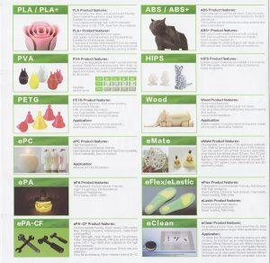 eSun製高品質3Dプリンターフィラメント輸入開始しました